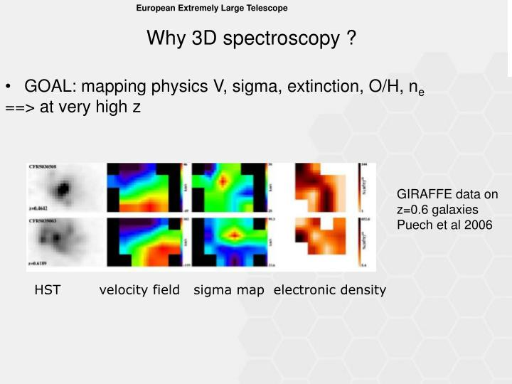 Why 3D spectroscopy ?