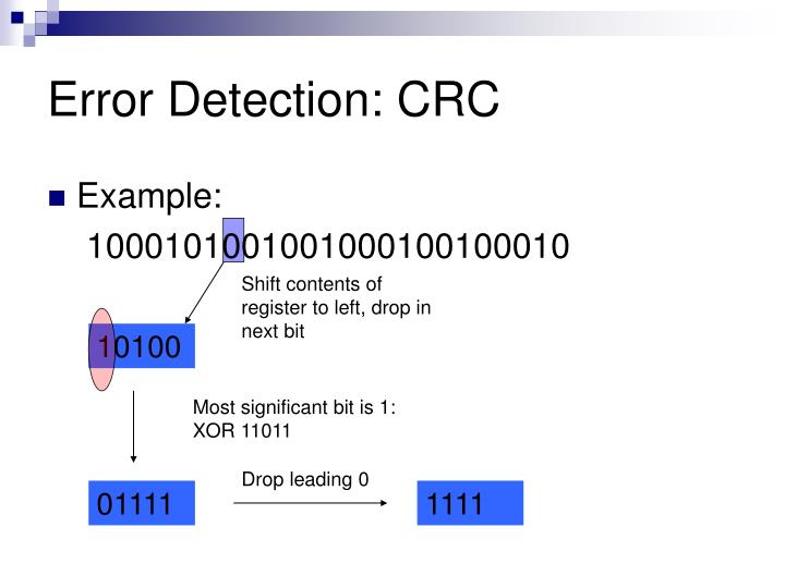 Error Detection: CRC