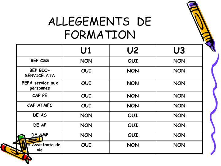 ALLEGEMENTS  DE FORMATION