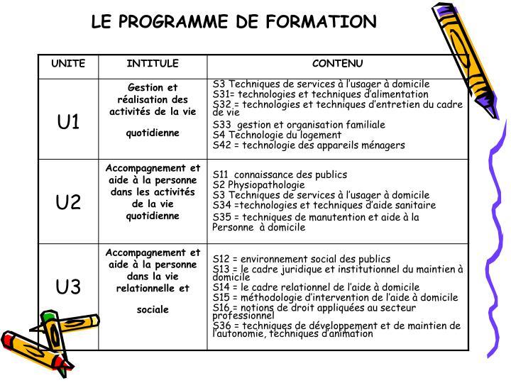 LE PROGRAMME DE FORMATION