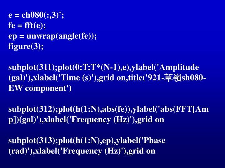 e = ch080(:,3)';