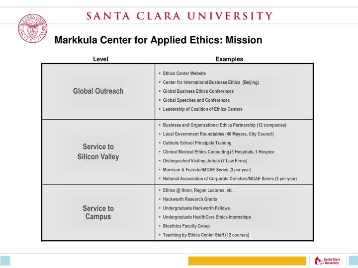 Markkula Center for Applied Ethics: Mission