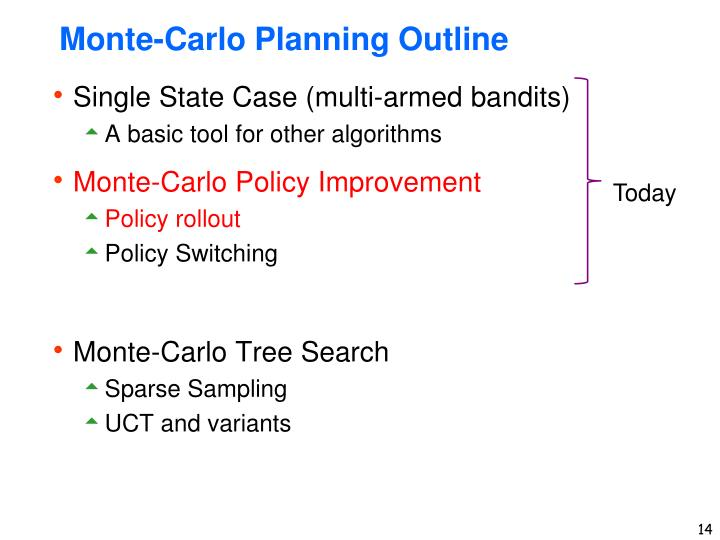 Monte-Carlo Planning Outline