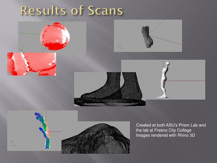 Results of Scans