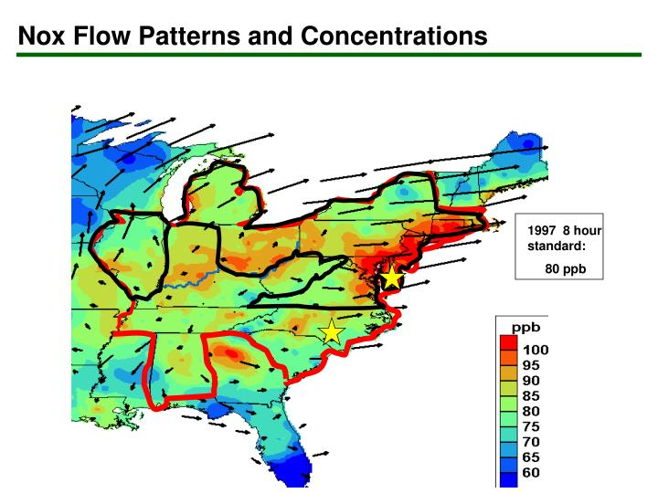 Nox Flow Patterns and Concentrations
