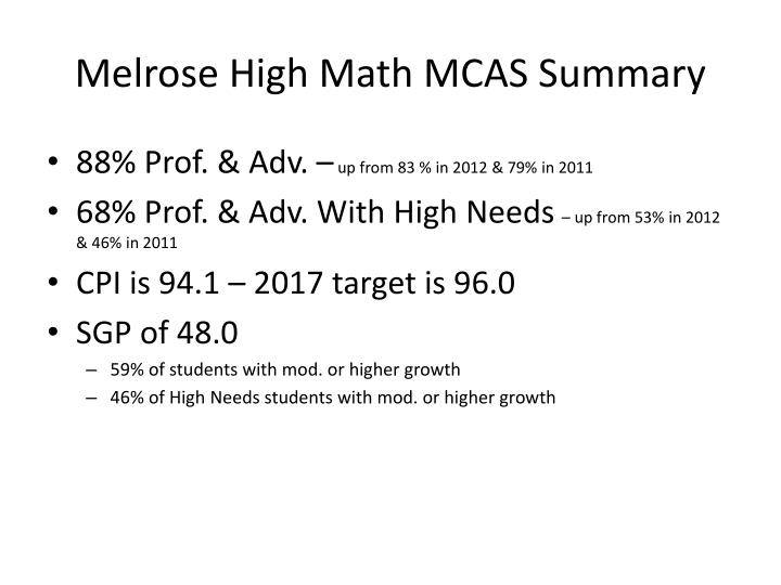 Melrose High Math MCAS Summary