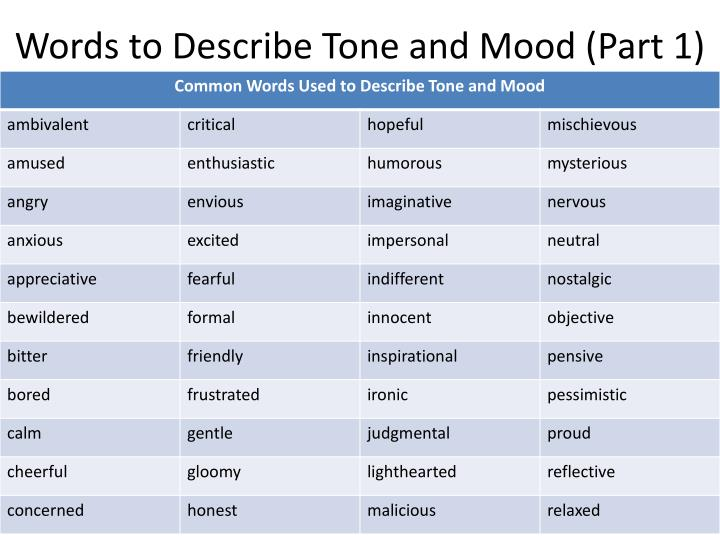 Words to Describe Tone and Mood (Part 1)
