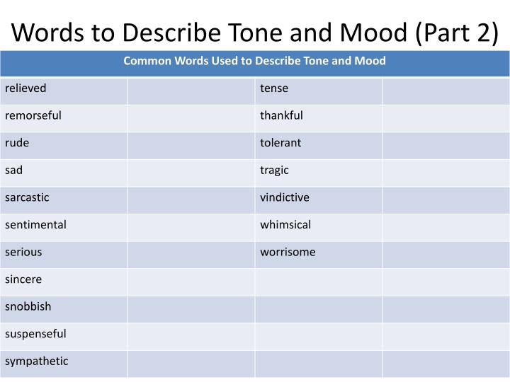Words to Describe Tone and Mood (Part 2)