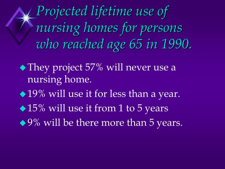 Projected lifetime use of nursing homes for persons who reached age