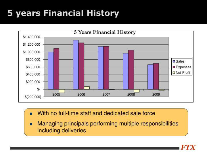 5 years financial history