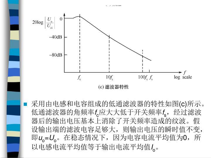 采用由电感和电容组成的低通滤波器的特性如图