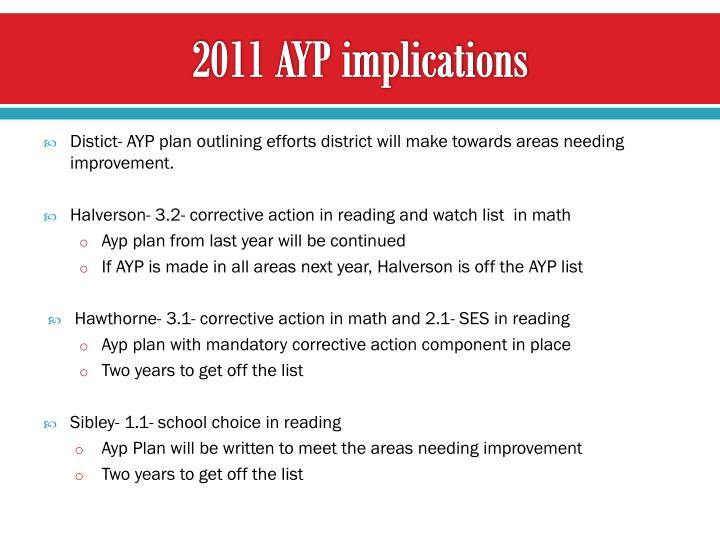 2011 AYP implications