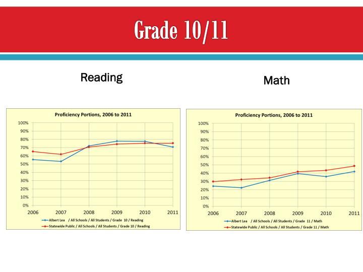 Grade 10/11