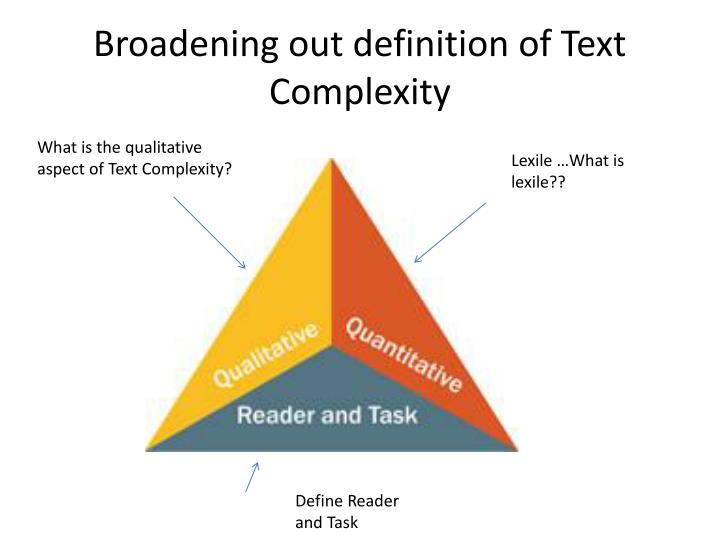 Broadening out definition of Text Complexity