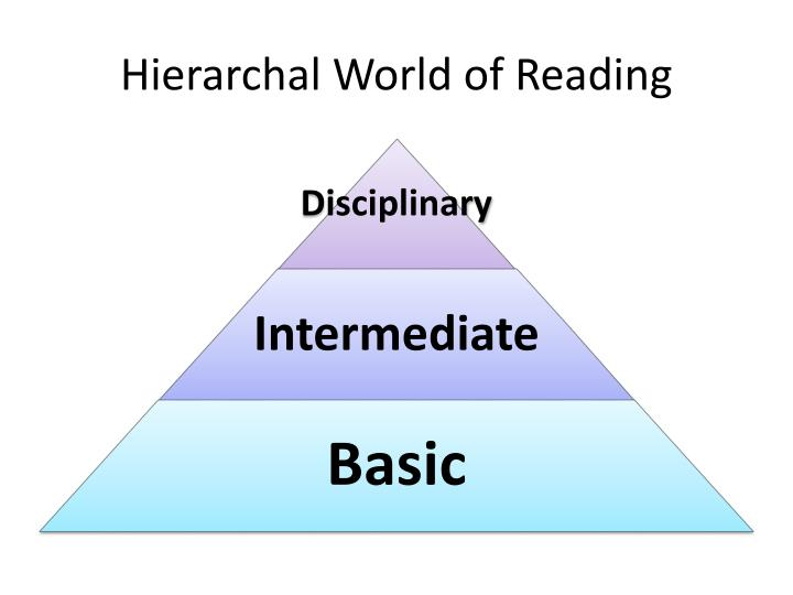 Hierarchal World of Reading