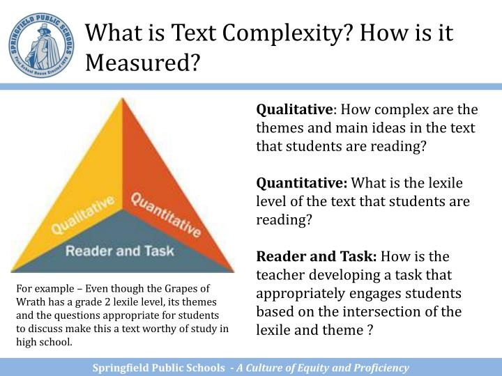 What is Text Complexity? How is it Measured?
