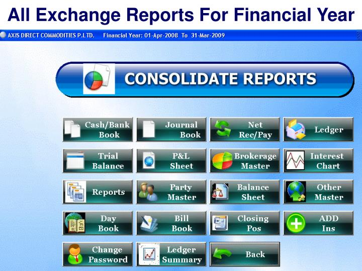 All Exchange Reports For Financial Year