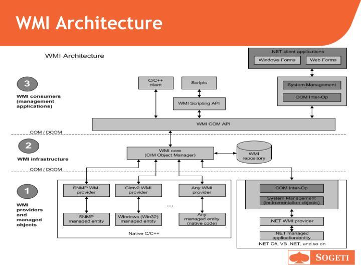 WMI Architecture
