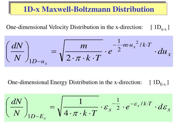 1D-x Maxwell-Boltzmann Distribution