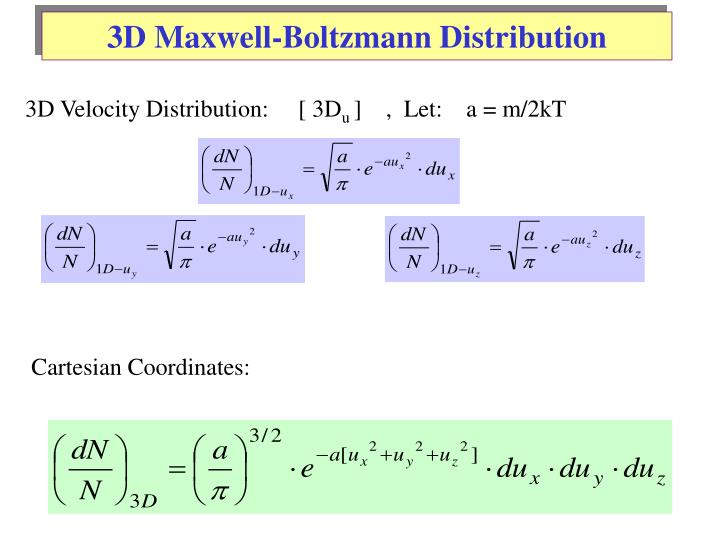 3D Maxwell-Boltzmann Distribution