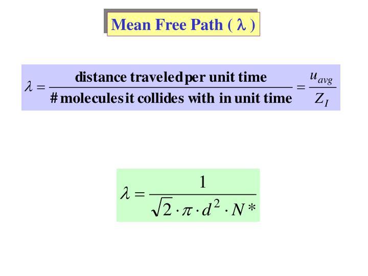 Mean Free Path (