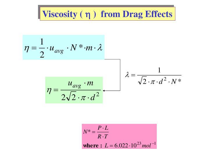 Viscosity (
