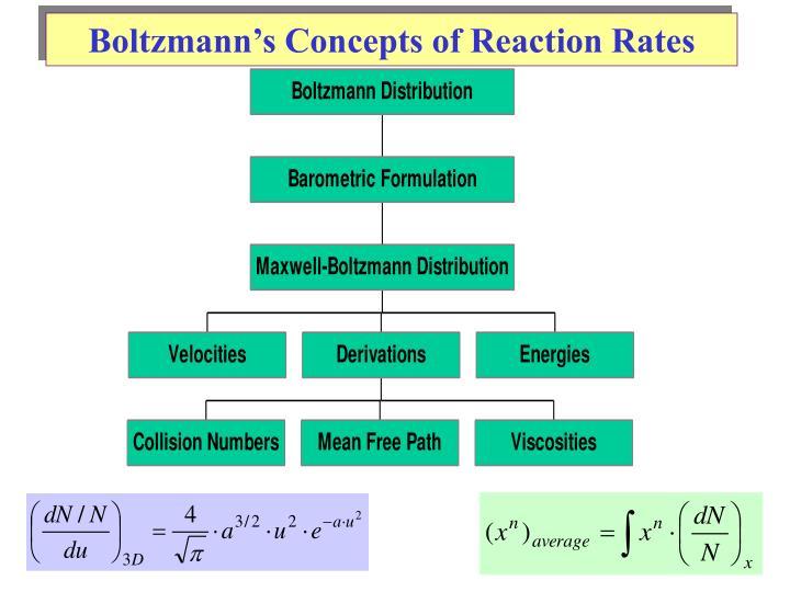 Boltzmann's Concepts of Reaction Rates