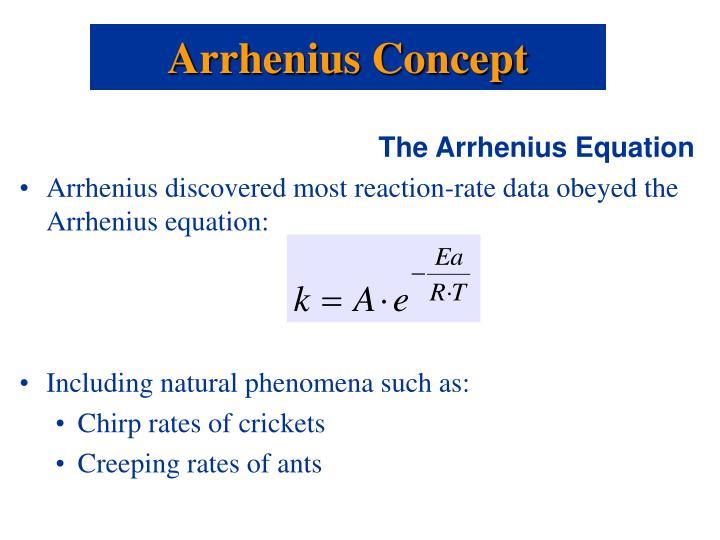 Arrhenius Concept