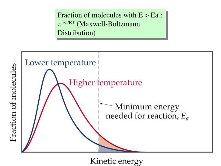 Fraction of molecules with E > Ea :  e