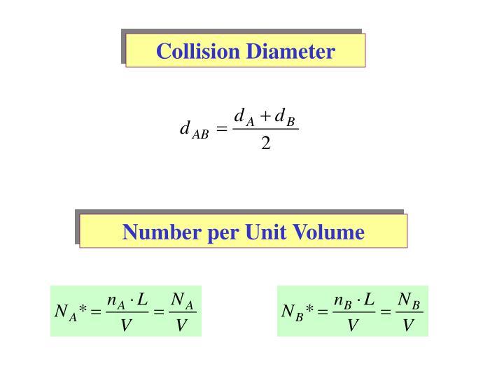 Collision Diameter
