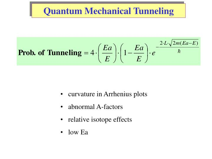 Quantum Mechanical Tunneling