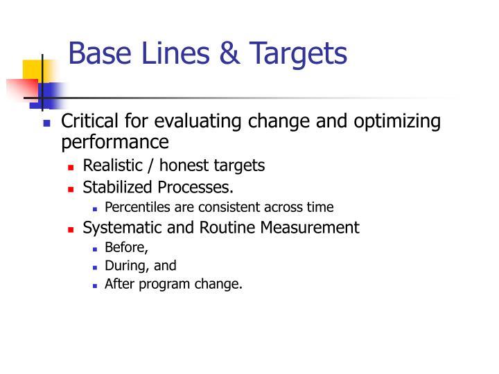 Base Lines & Targets