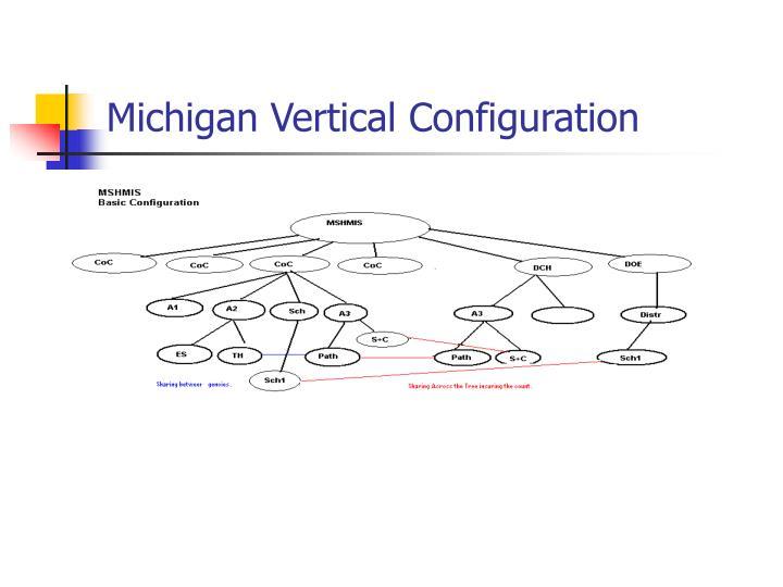 Michigan Vertical Configuration