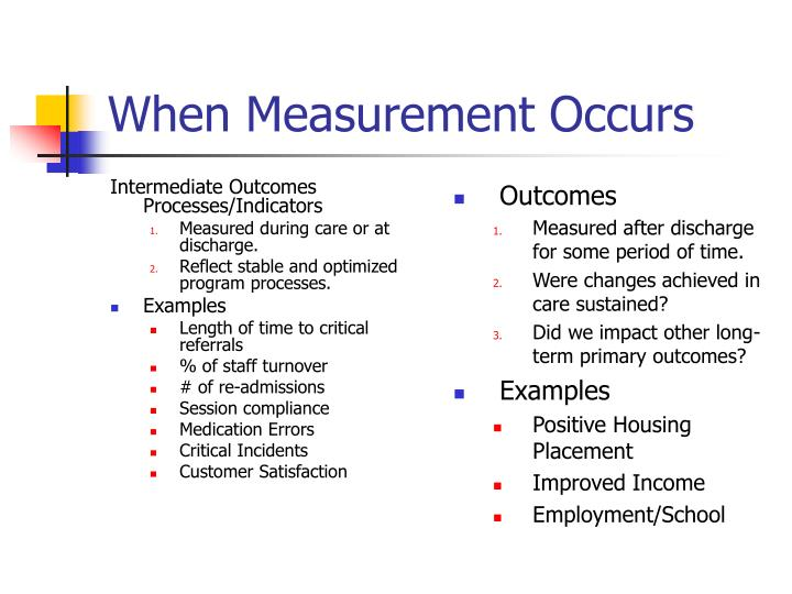 Intermediate Outcomes Processes/Indicators