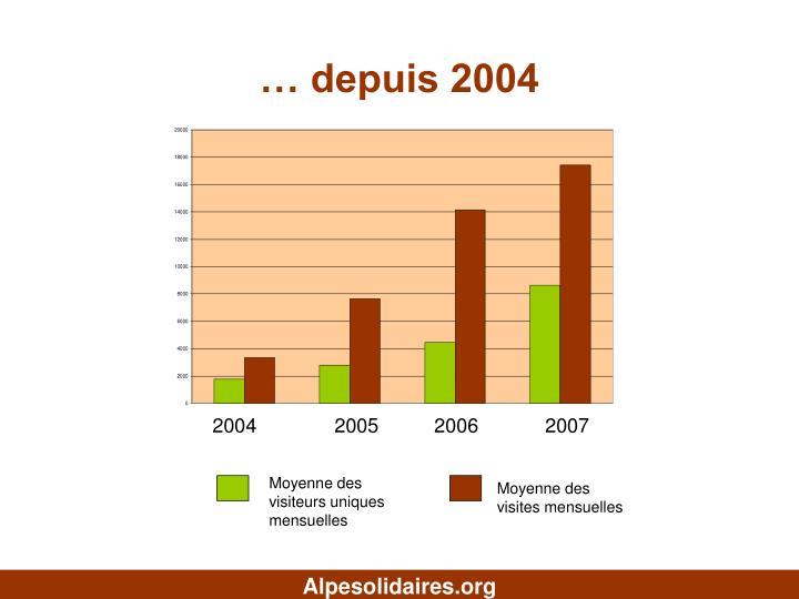2004              2005          2006            2007