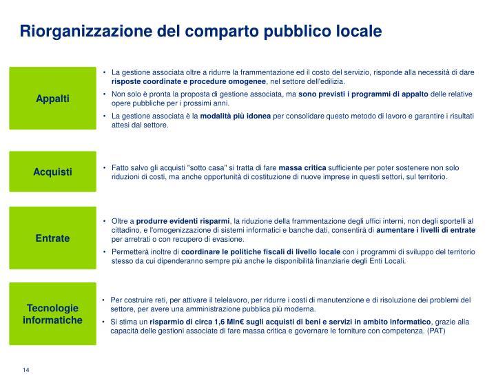 Riorganizzazione del comparto pubblico locale