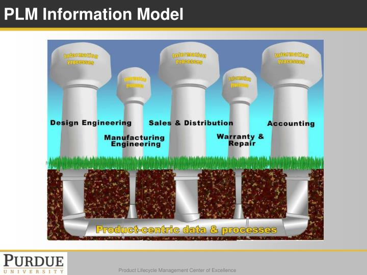 PLM Information Model