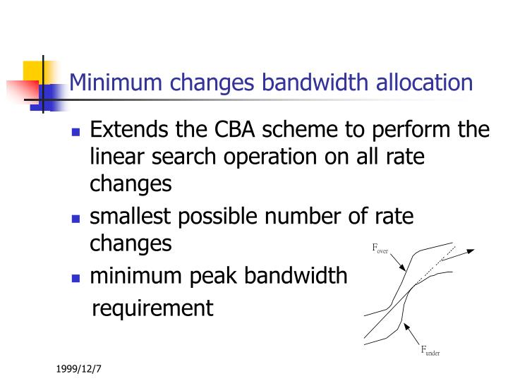 Minimum changes bandwidth allocation