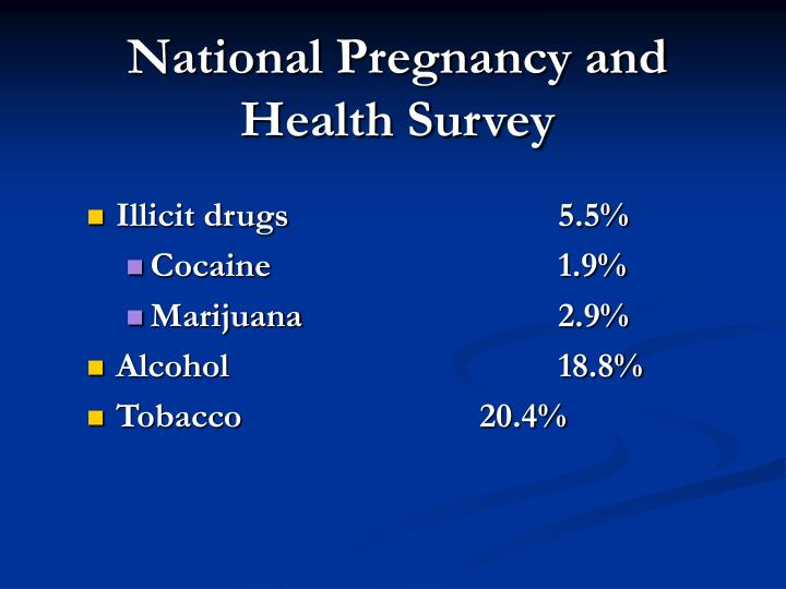 National Pregnancy and