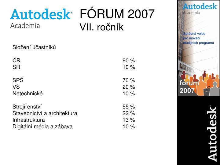FÓRUM 2007