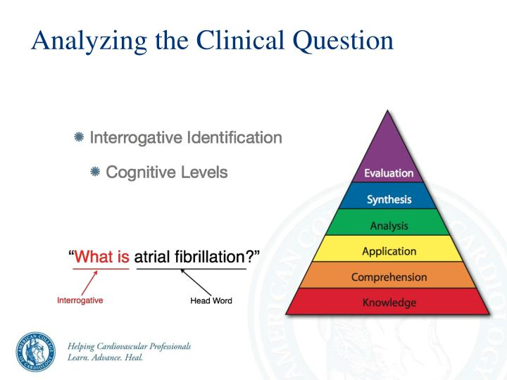 Analyzing the Clinical Question