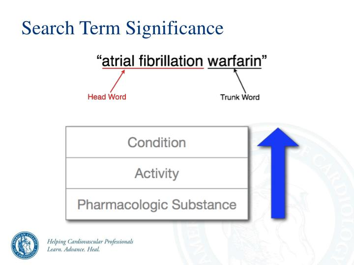 Search Term Significance