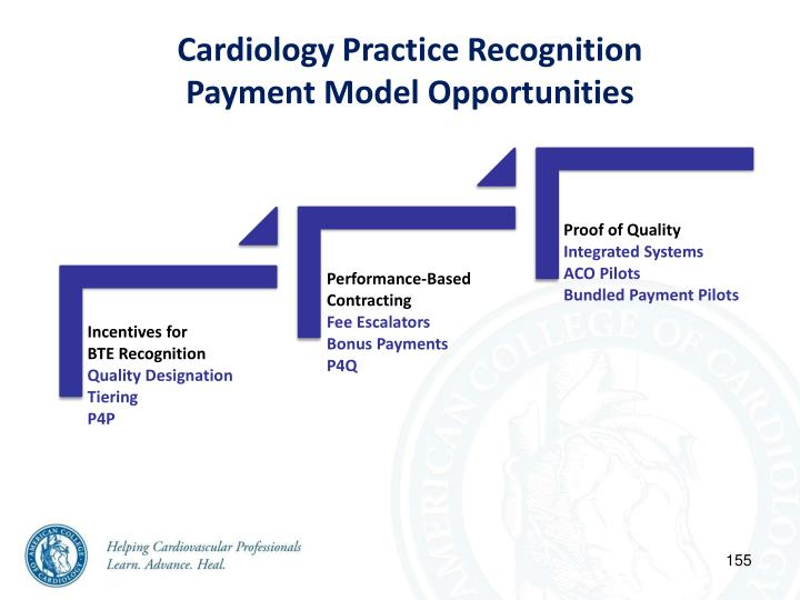 Cardiology Practice Recognition
