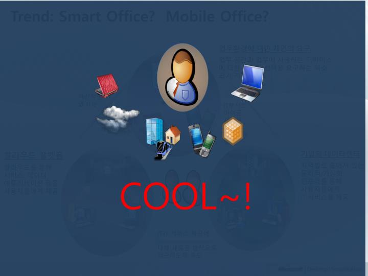 Trend: Smart Office?  Mobile Office?