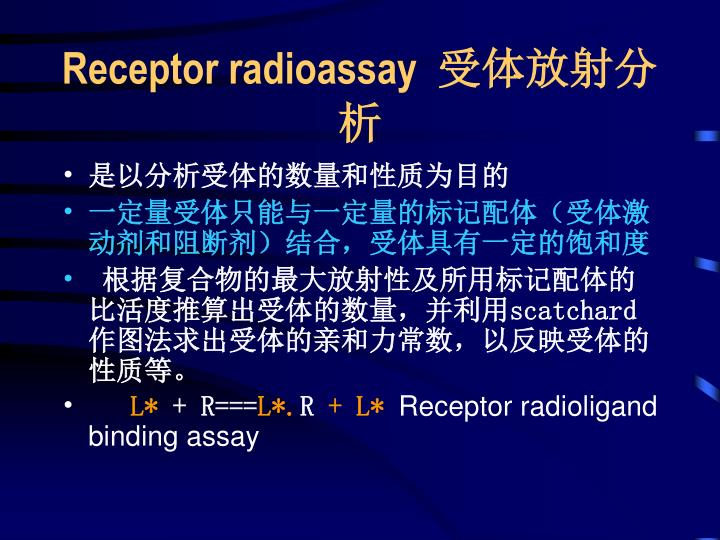 Receptor radioassay