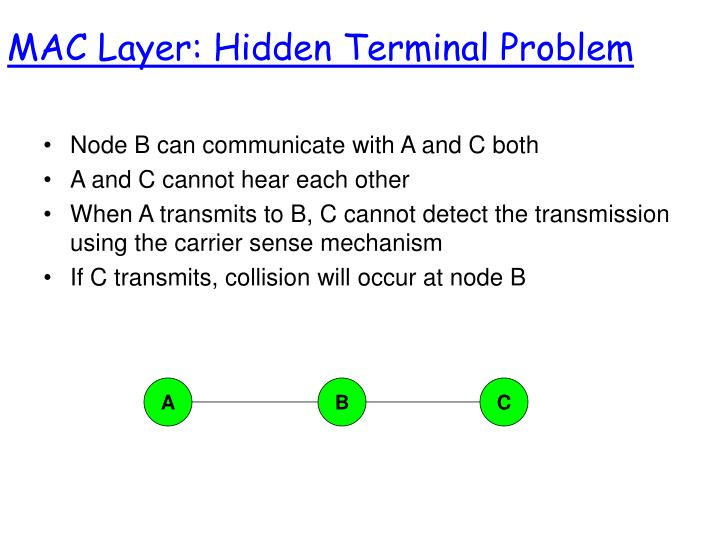 MAC Layer: Hidden Terminal Problem