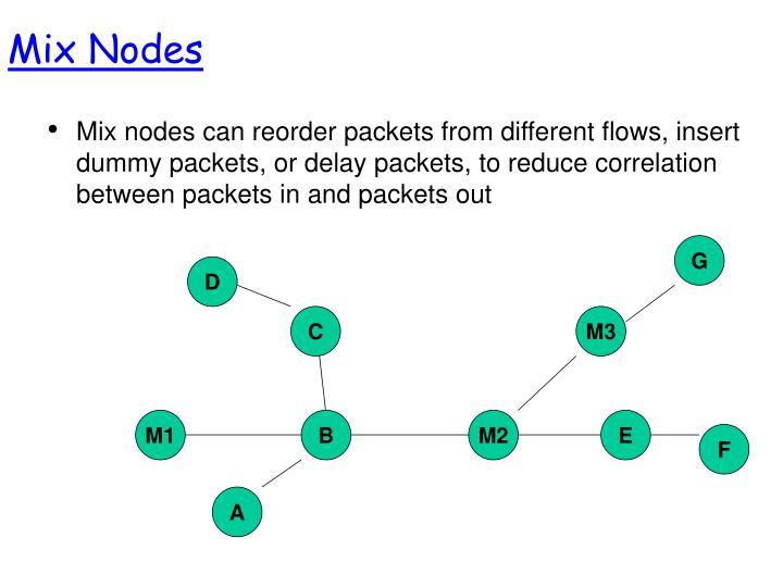 Mix Nodes
