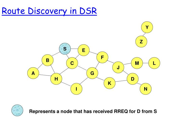 Route Discovery in DSR