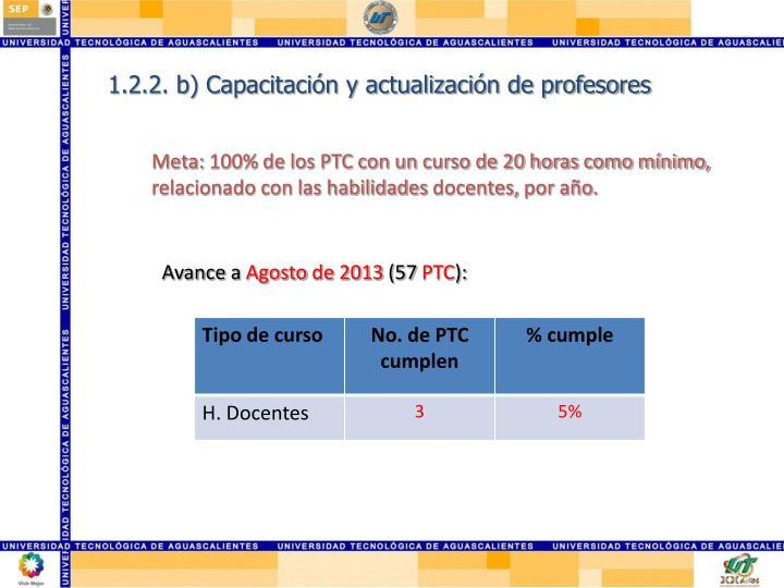 1.2.2. b) Capacitación y actualización de profesores