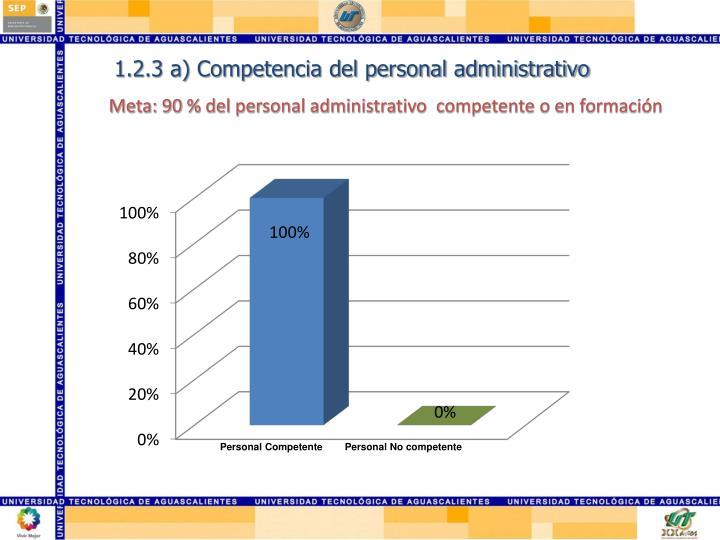 1.2.3 a) Competencia del personal administrativo